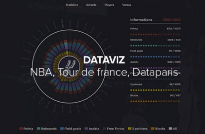 DataParis, NBAllstats et Tour de France