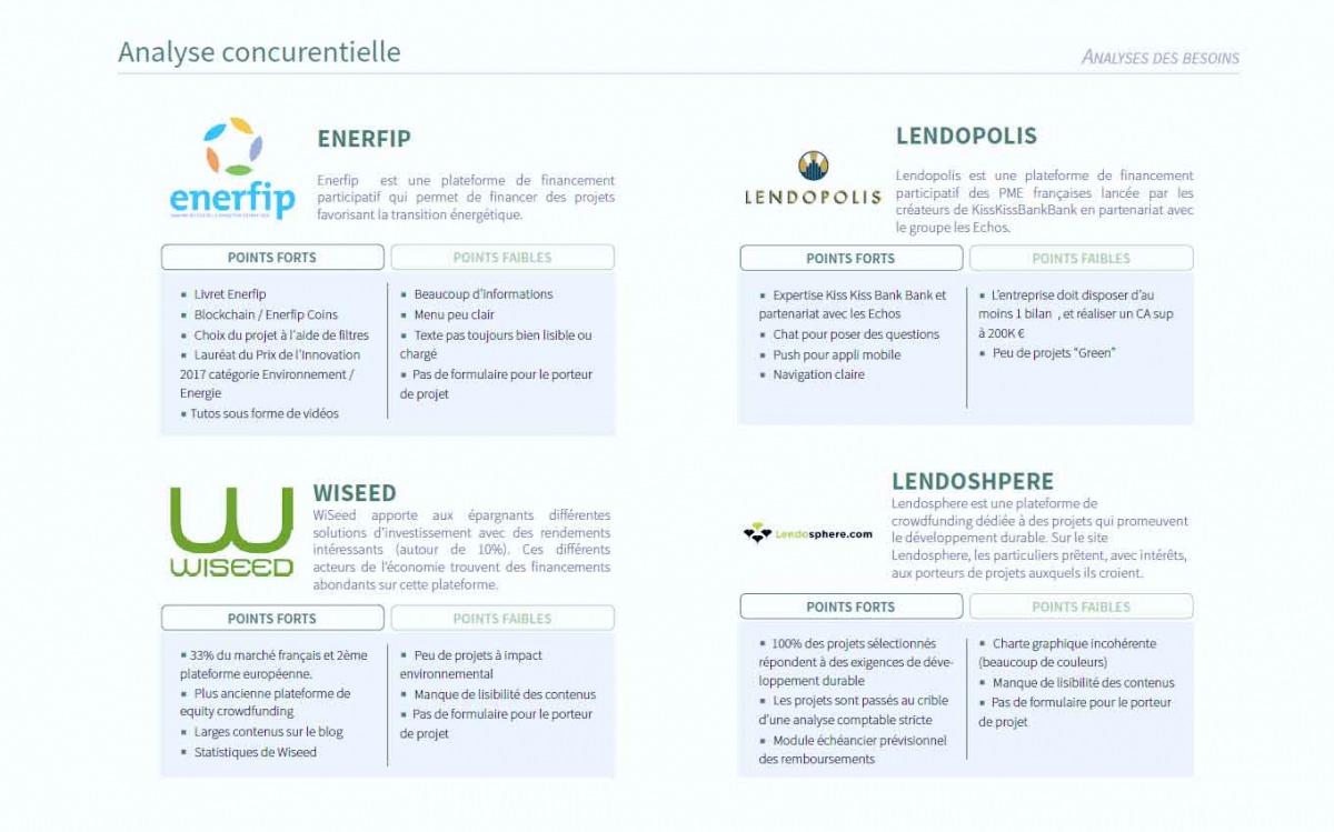 Recommandation SEM et UX design pour le projet Green is now, plateforme de financement participatif